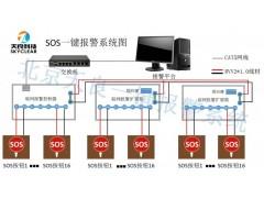 北京天良多网联网紧急求助SOS报警系统